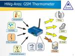hwg ares gsm thermometer