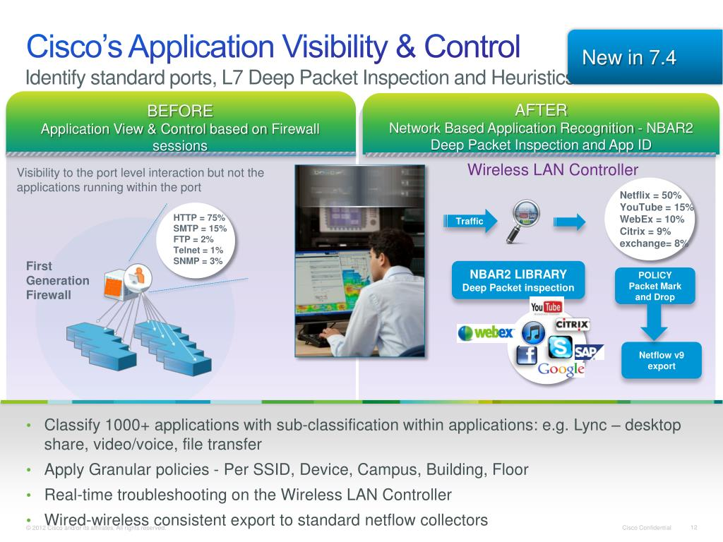 PPT - Cisco Unified Access Cisco Mobility Vision, Strategy