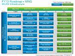 fy13 roadmap wng wlan infrastructure