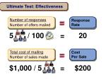 ultimate test effectiveness