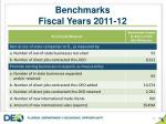 benchmarks fiscal years 2011 12