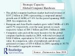 strategic capacity global computer hardware