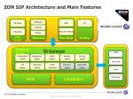 zon sip architecture and main features
