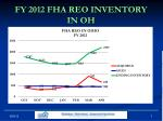 fy 2012 fha reo inventory in oh
