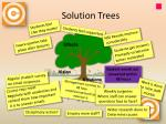 solution trees
