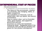 entrepreneurial start up process3