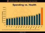 spending vs health