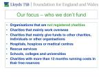 our focus who we don t fund