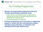 our funding programmes1