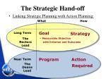 the strategic hand off