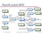 payroll system dfd
