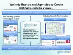 we help brands and agencies to create critical business views