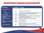 overall project progress to end of aug 2013