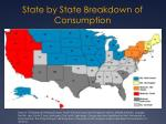 state by state breakdown of consumption