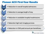 pioneer aco first year results