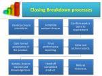 closing breakdown processes
