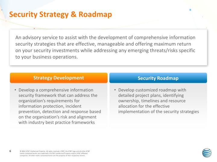 Ppt atampt security consulting services powerpoint security strategy roadmap sciox Gallery