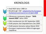 kronologis