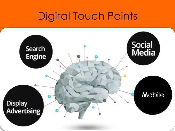 digital touch points n.