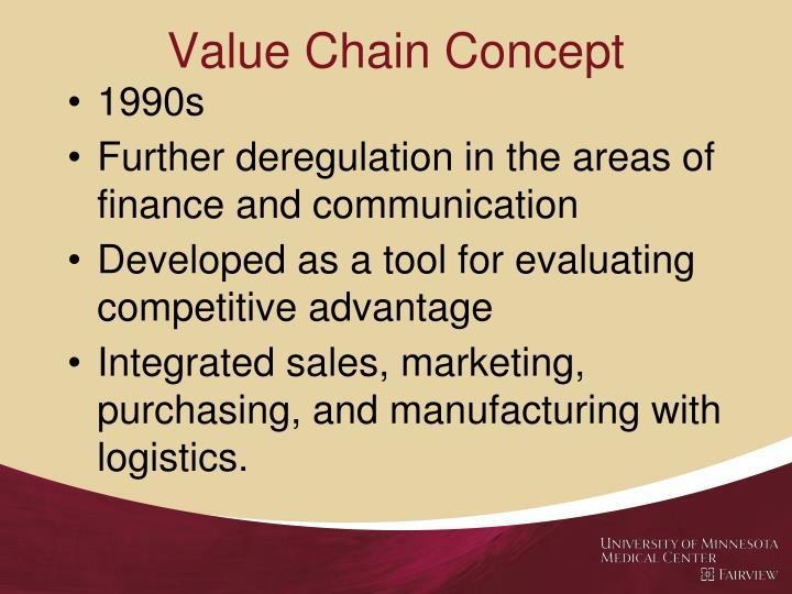 Value Chain Concept