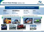 about clean energy nasdaq clne1