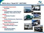 ngvs are a good fit sectors