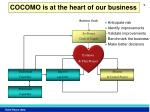 cocomo is at the heart of our business