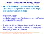 list of companies in energy sector