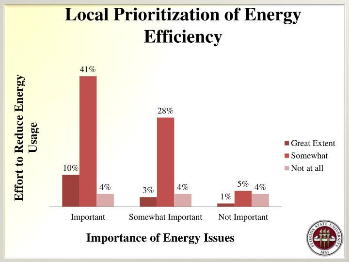 Local Prioritization of Energy