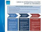 i servizi di internazionalizzazione offerti da crossbridge