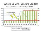 what s up with venture capital