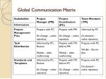 global communication matrix