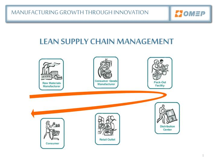 lean supply chain management n.