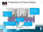 projection of future status1