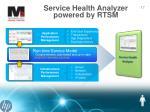 service health analyzer powered by rtsm
