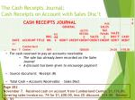 the cash receipts journal cash receipts on account with sales disc t