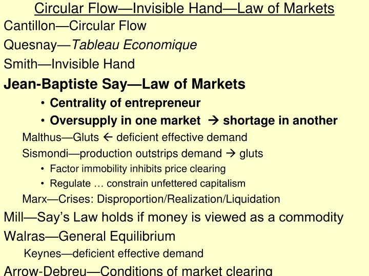 circular flow invisible hand law of markets n.