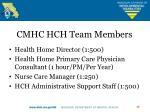 cmhc hch team members