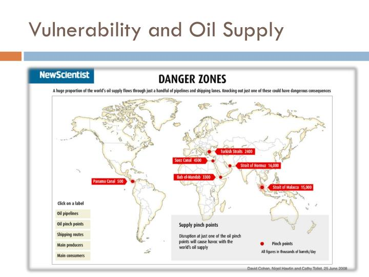 Vulnerability and Oil Supply