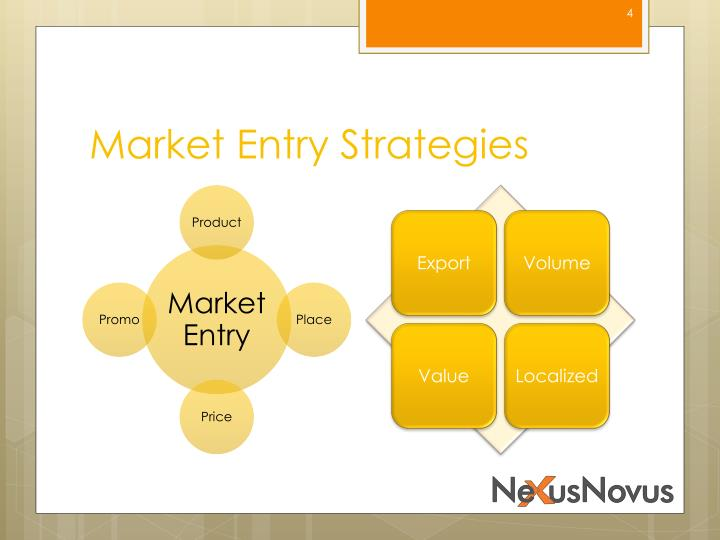 international market entry strategy for hershey International business entry strategies in an increasingly globalized world, many businesses may find international expansion to be an attractive option for market expansion entering a foreign market is not easy however, and there are multiple options for any company looking to enter a.