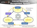 internet resource management system3