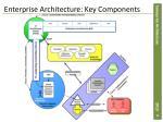 enterprise architecture key components