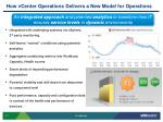 how vcenter operations delivers a new model for operations