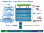 the most choice for your public hybrid clouds