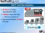fact youtube statistics