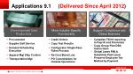 applications 9 1 delivered since april 2012
