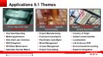 applications 9 1 themes