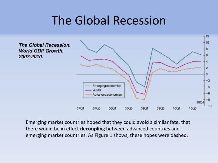the global recession n.
