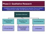 phase 2 qualitative research