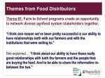 themes from food distributors